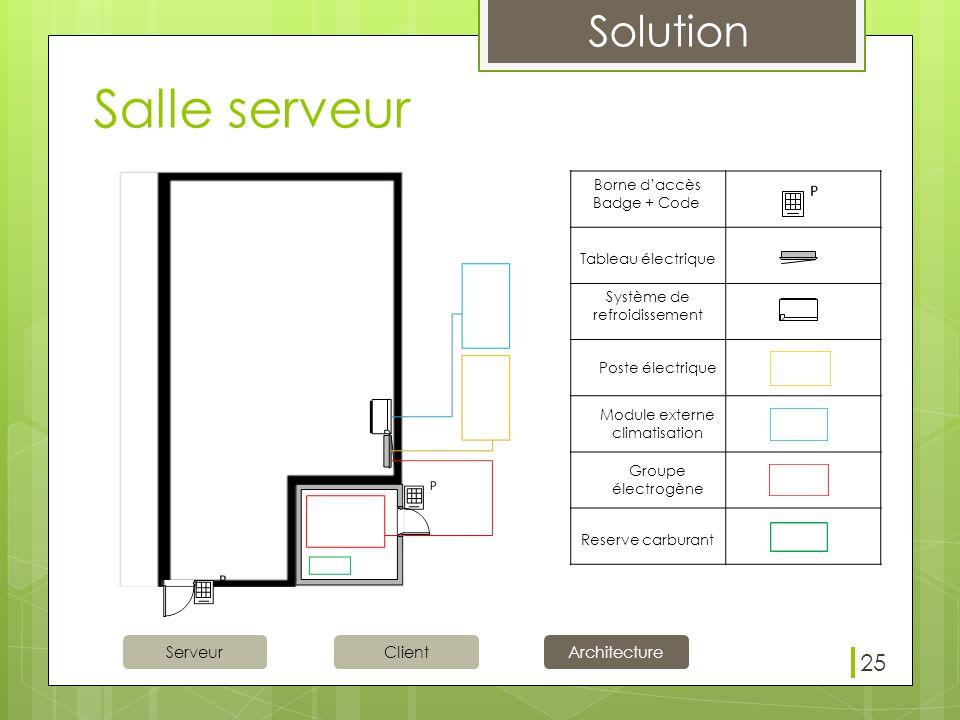 Solution ServeurClientArchitecture Salle serveur 25 Borne d'accès Badge + Code Tableau électrique Système de refroidissement Poste électrique Module externe climatisation Groupe électrogène Reserve carburant