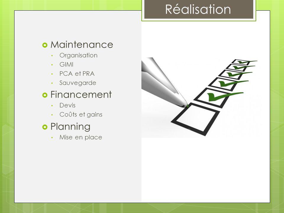Réalisation  Maintenance Organisation GIMI PCA et PRA Sauvegarde  Financement Devis Coûts et gains  Planning Mise en place