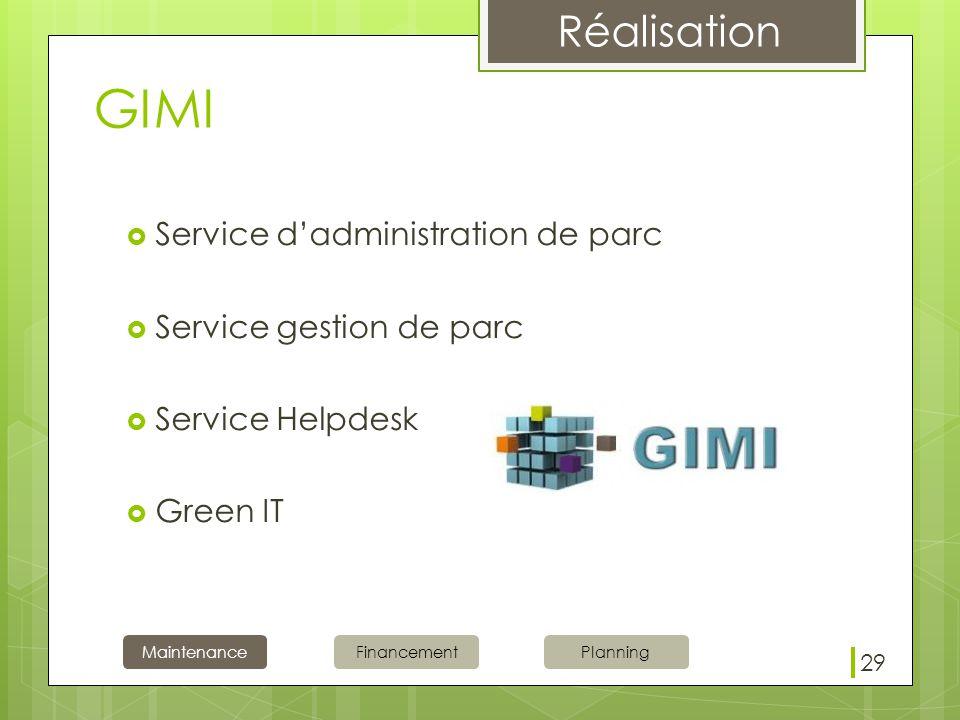 Réalisation MaintenanceFinancementPlanning GIMI  Service d'administration de parc  Service gestion de parc  Service Helpdesk  Green IT 29