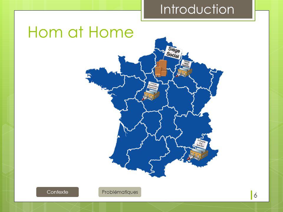 Contexte Introduction Problématiques Hom at Home 6