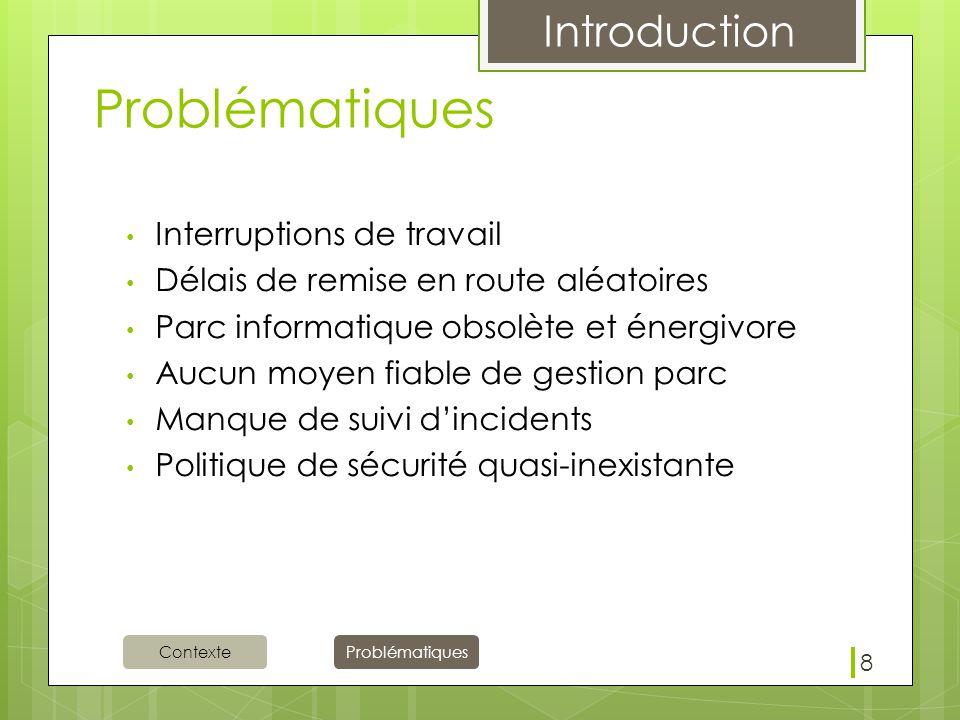 Contexte Introduction Problématiques Interruptions de travail Délais de remise en route aléatoires Parc informatique obsolète et énergivore Aucun moye