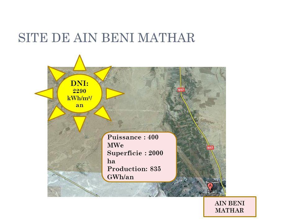 SITE DE AIN BENI MATHAR DNI: 2290 kWh/m²/ an AIN BENI MATHAR Puissance : 400 MWe Superficie : 2000 ha Production: 835 GWh/an