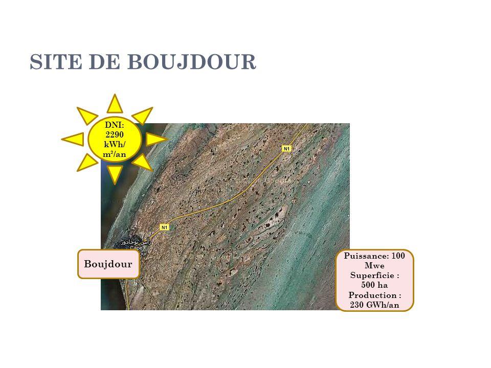 SITE DE BOUJDOUR DNI: 2290 kWh/ m²/an Boujdour Puissance: 100 Mwe Superficie : 500 ha Production : 230 GWh/an