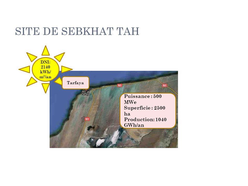 SITE DE SEBKHAT TAH DNI: 2140 kWh/ m²/an Tarfaya Puissance : 500 MWe Superficie : 2500 ha Production: 1040 GWh/an