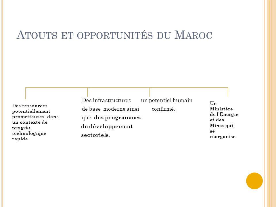 A TOUTS ET OPPORTUNITÉS DU M AROC Des infrastructures un potentiel humain de base moderne ainsi confirmé. que des programmes de développement sectorie