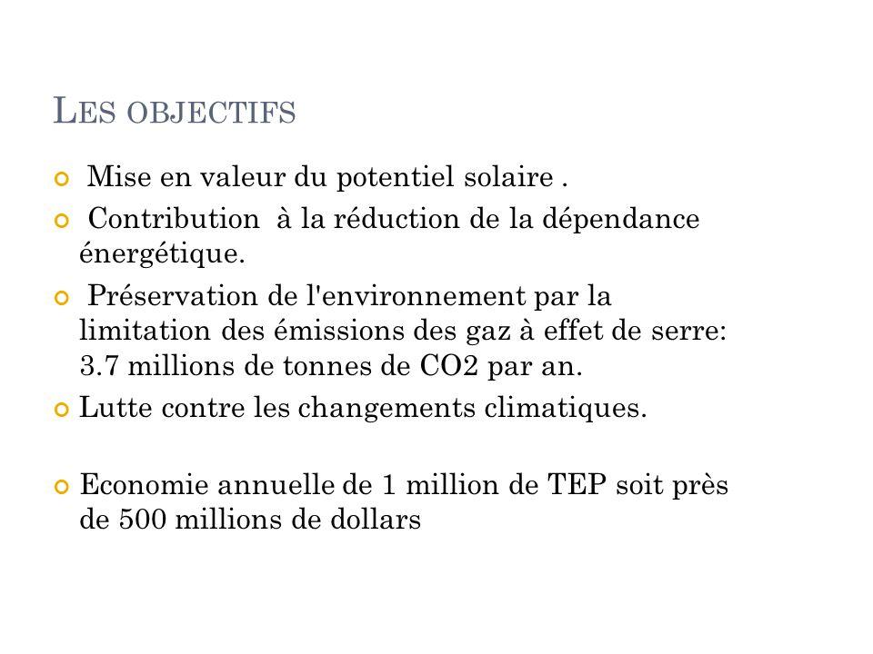 L ES OBJECTIFS Mise en valeur du potentiel solaire. Contribution à la réduction de la dépendance énergétique. Préservation de l'environnement par la l