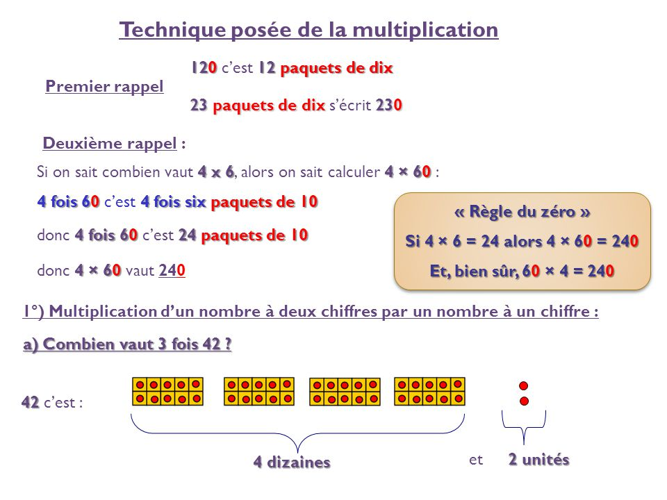 Technique posée de la multiplication 1°) Multiplication d'un nombre à deux chiffres par un nombre à un chiffre : a) Combien vaut 3 fois 42 ? 42 42 c'e