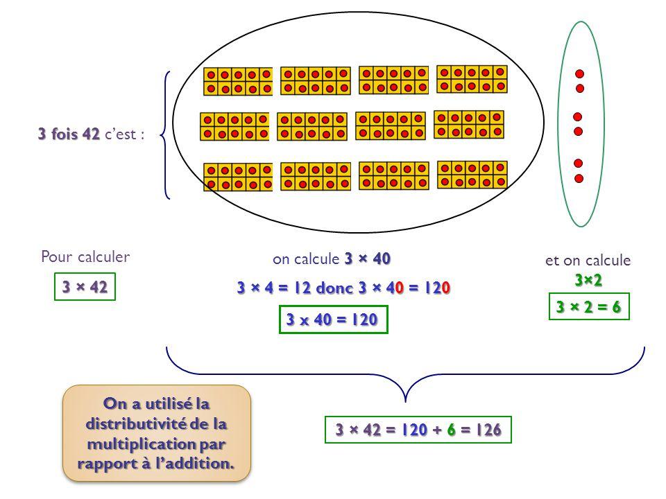 3 fois 42 3 fois 42 c'est : Pour calculer 3 × 40 on calcule 3 × 40 3×2 et on calcule 3×2 3 × 4 = 12 donc 3 × 40 = 120 3 x 40 = 120 3 × 2 = 6 3 × 42 =