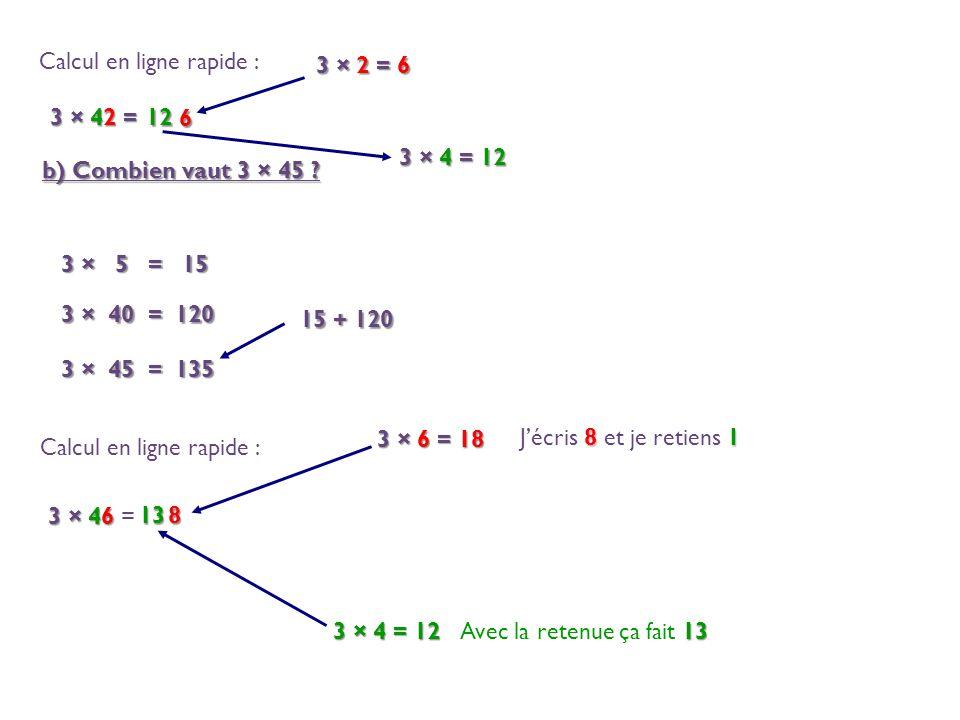 Calcul en ligne rapide : 3 × 42 =3 × 42 =3 × 42 =3 × 42 = 6 12 b) Combien vaut 3 × 45 ? 3 × 5 = 15 3 × 40 = 120 3 × 45 = 135 15 + 120 Calcul en ligne