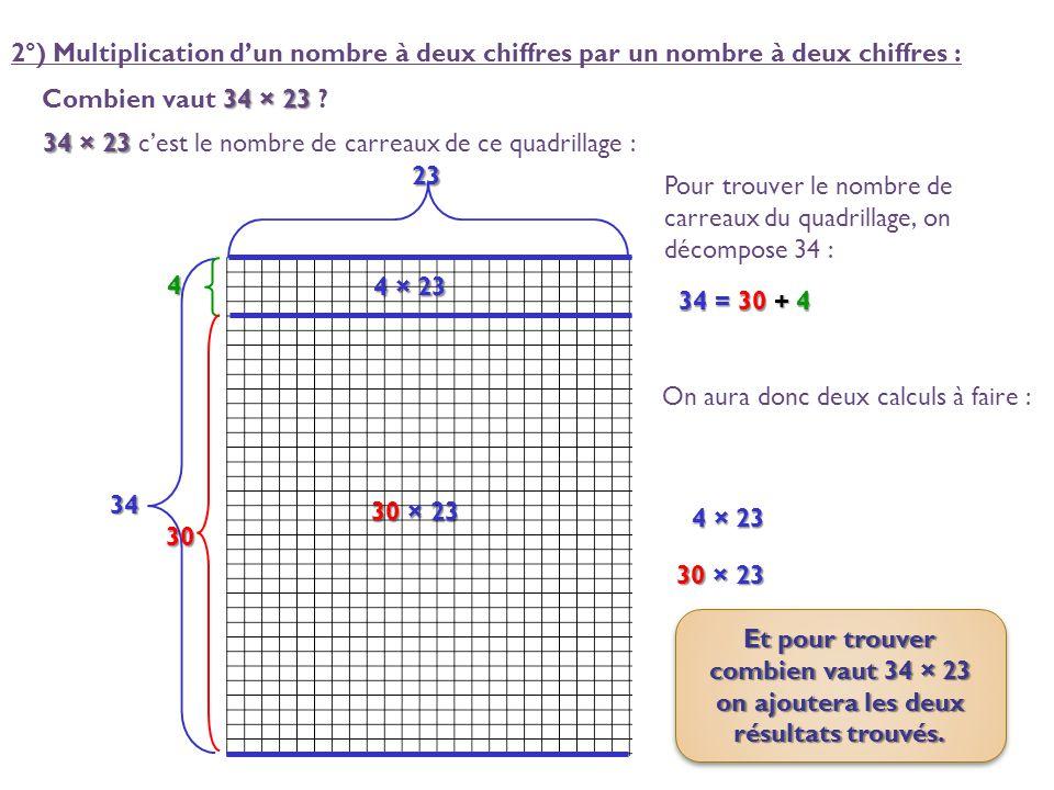 2°) Multiplication d'un nombre à deux chiffres par un nombre à deux chiffres : 34 × 23 Combien vaut 34 × 23 ? 34 × 23 34 × 23 c'est le nombre de carre