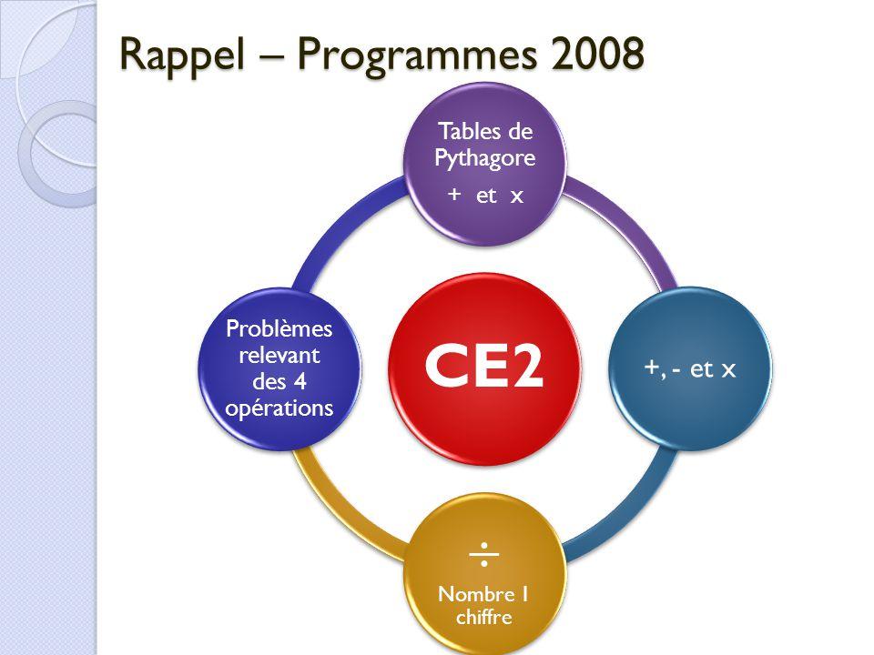 Rappel – Programmes 2008 CE2 Tables de Pythagore + et x +, - et x  Nombre 1 chiffre Problèmes relevant des 4 opérations