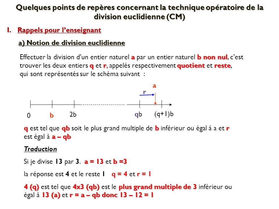 Quelques points de repères concernant la technique opératoire de la division euclidienne (CM) I.Rappels pour l'enseignant a) Notion de division euclid