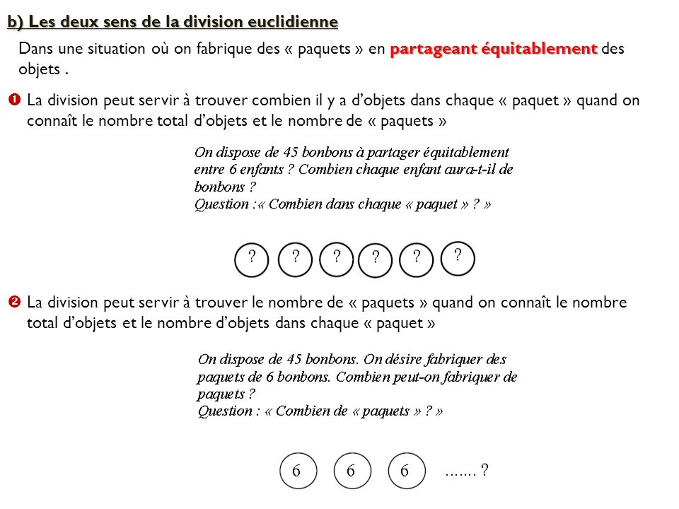 b) Les deux sens de la division euclidienne partageant équitablement Dans une situation où on fabrique des « paquets » en partageant équitablement des
