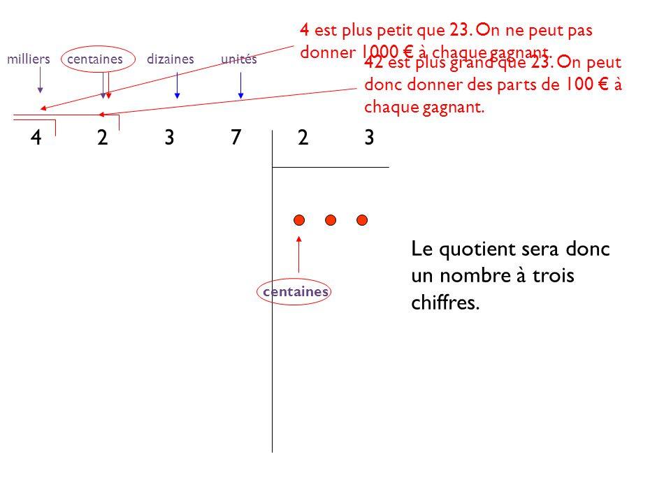42 est plus grand que 23. On peut donc donner des parts de 100 € à chaque gagnant. 4 2 3 7 2 3 4 est plus petit que 23. On ne peut pas donner 1000 € à