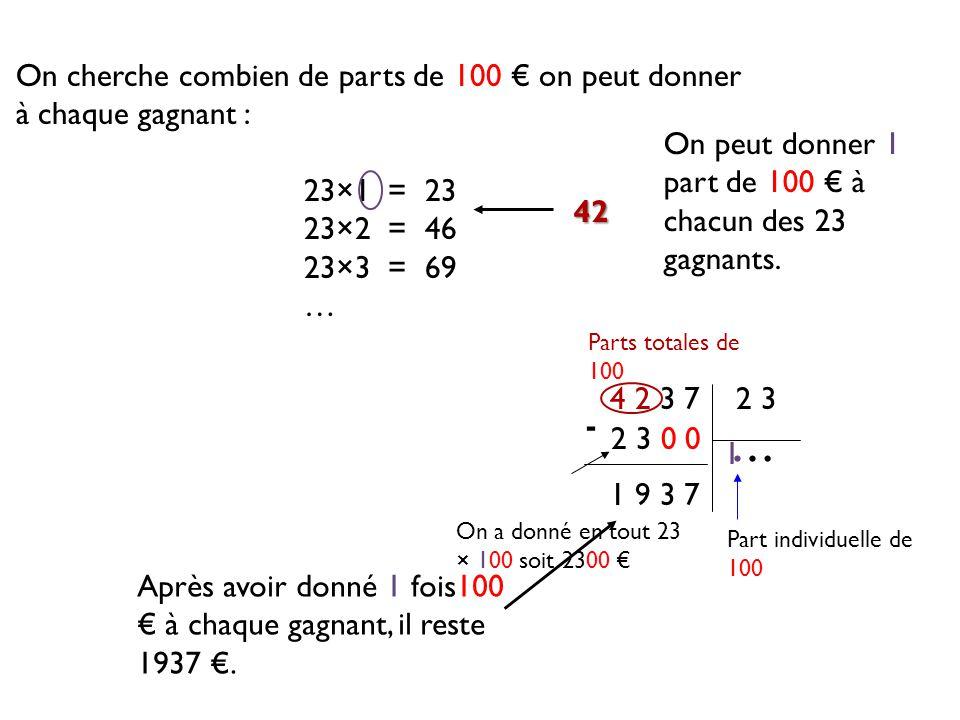 On cherche combien de parts de 100 € on peut donner à chaque gagnant : 23×1 = 23 23×2 = 46 23×3 = 69 … Parts totales de 100 42 On peut donner 1 part d