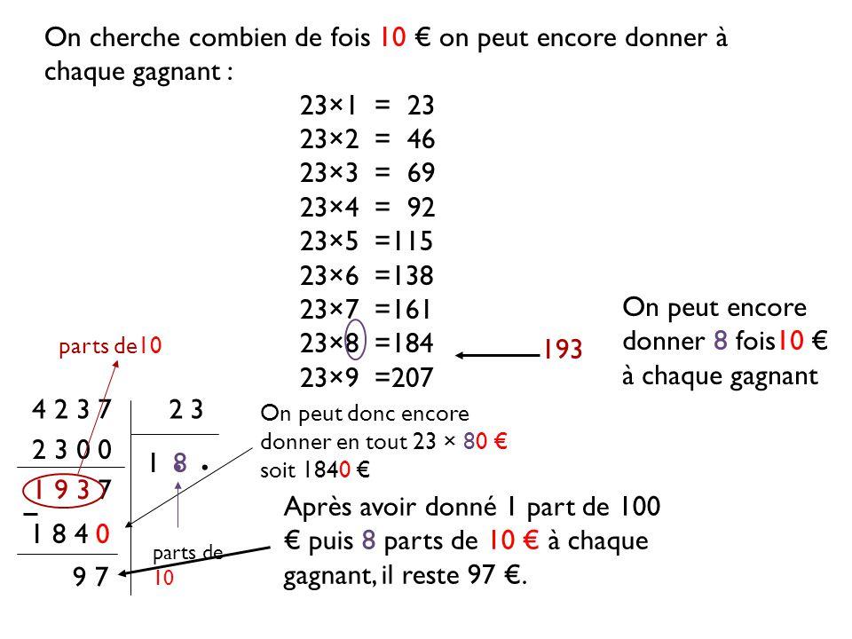 On cherche combien de fois 10 € on peut encore donner à chaque gagnant : 23×1 = 23 23×2 = 46 23×3 = 69 23×4 = 92 23×5 =115 23×6 =138 23×7 =161 23×8 =1