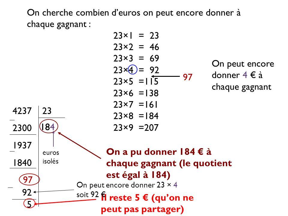 On cherche combien d'euros on peut encore donner à chaque gagnant : 23×1 = 23 23×2 = 46 23×3 = 69 23×4 = 92 23×5 =115 23×6 =138 23×7 =161 23×8 =184 23