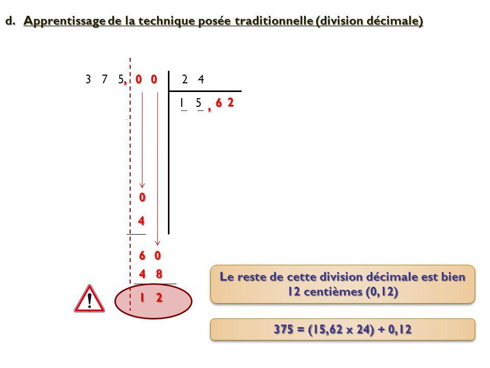 _ 3 7 5 2 4 - 2 4 0 1 3 5 - 1 2 0 1 5 d.Apprentissage de la technique posée traditionnelle (division décimale) 1 5 0 6, 2 4 8 - 1 2 0 1 4 4 6 - Le res