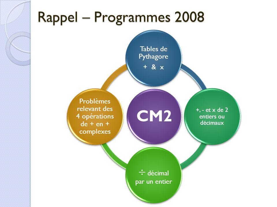 Rappel – Programmes 2008 CM2 Tables de Pythagore + & x +, - et x de 2 entiers ou décimaux  décimal par un entier Problèmes relevant des 4 opérations