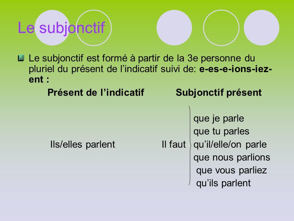 Le subjonctif Le subjonctif est formé à partir de la 3e personne du pluriel du présent de l'indicatif suivi de: e-es-e-ions-iez- ent : Présent de l'indicatif Subjonctif présent que je parle que tu parles Ils/elles parlent Il faut qu'il/elle/on parle que nous parlions que vous parliez qu'ils parlent