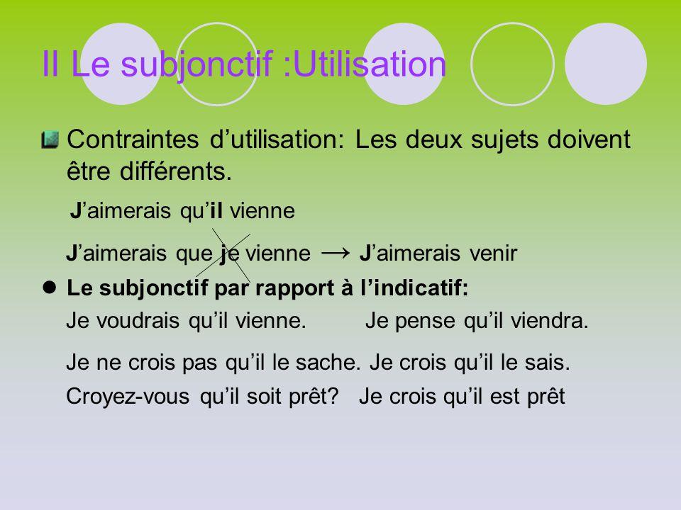 Le subjonctif Le subjonctif est formé à partir de la 3e personne du pluriel du présent de l'indicatif suivi de: e-es-e-ions-iez- ent : Présent de l'in