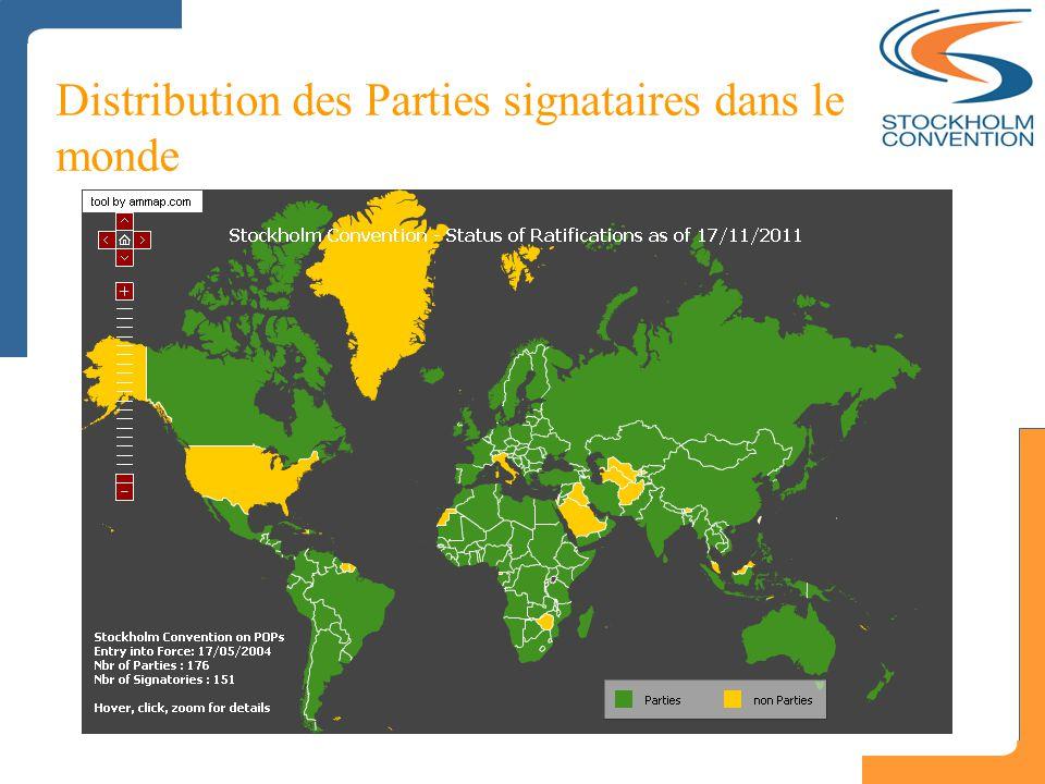Distribution des Parties signataires dans le monde
