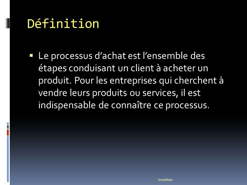 Définition  Le processus d'achat est l'ensemble des étapes conduisant un client à acheter un produit. Pour les entreprises qui cherchent à vendre leu