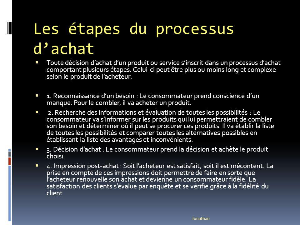 Les étapes du processus d'achat  Toute décision d'achat d'un produit ou service s'inscrit dans un processus d'achat comportant plusieurs étapes.