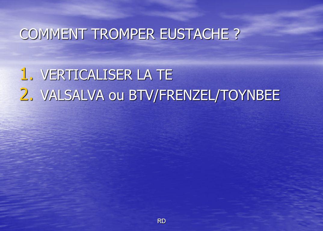 COMMENT TROMPER EUSTACHE ? 1. VERTICALISER LA TE 2. VALSALVA ou BTV/FRENZEL/TOYNBEE