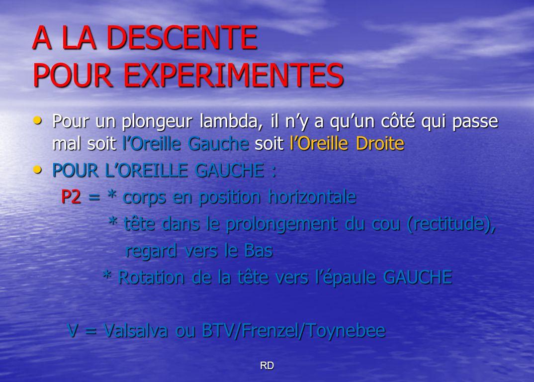 A LA DESCENTE POUR EXPERIMENTES Pour un plongeur lambda, il n'y a qu'un côté qui passe mal soit l'Oreille Gauche soit l'Oreille Droite Pour un plongeu
