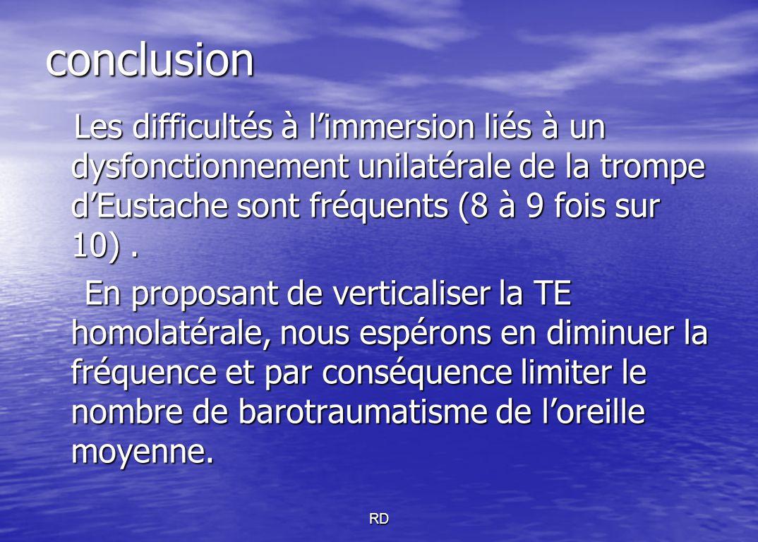 RD conclusion Les difficultés à l'immersion liés à un dysfonctionnement unilatérale de la trompe d'Eustache sont fréquents (8 à 9 fois sur 10). Les di