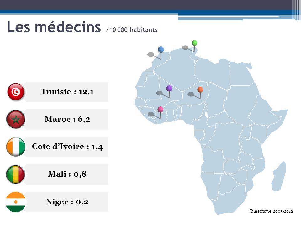 Les équipements en Tunisie 10 Radiothérapie 18 IRM 200 Scanner 19 Salles de KT