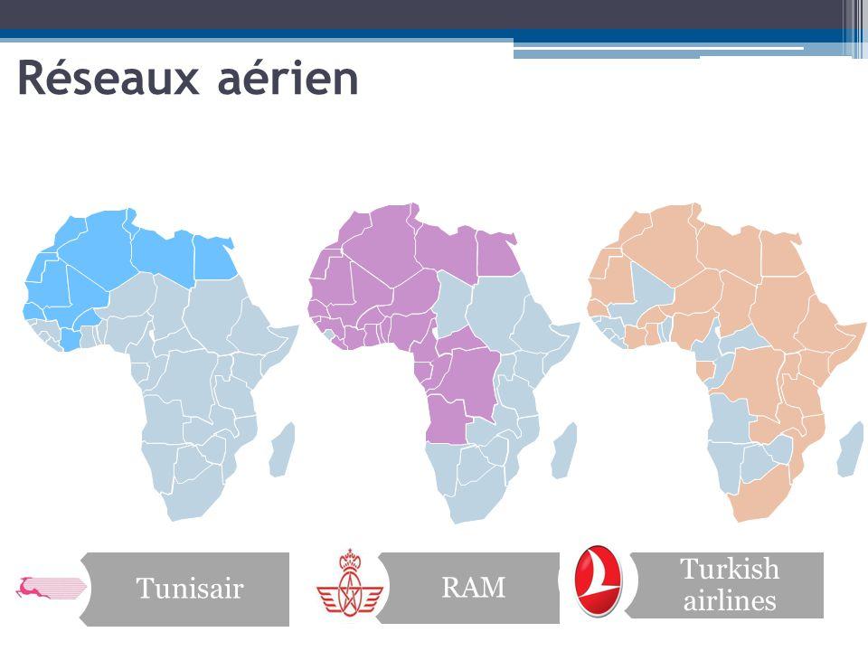 Relations diplomatiques de la Tunisie Time frame 2005-2012 Pays sans Visa Pays avec Visa Ambassade ou consulat