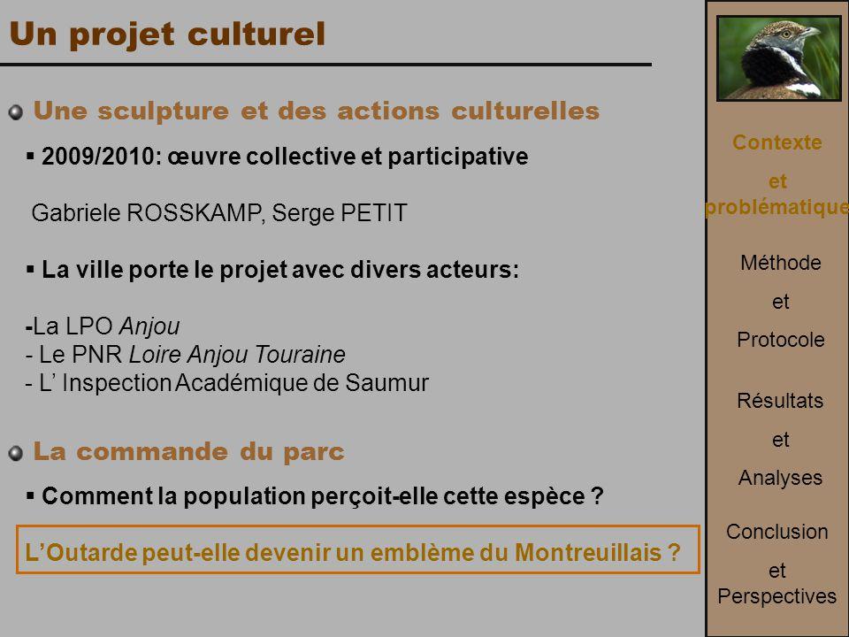  2009/2010: œuvre collective et participative Gabriele ROSSKAMP, Serge PETIT  La ville porte le projet avec divers acteurs: -La LPO Anjou - Le PNR Loire Anjou Touraine - L' Inspection Académique de Saumur  Comment la population perçoit-elle cette espèce .