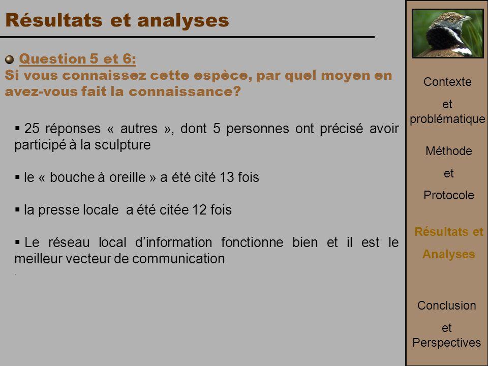 Résultats et analyses Question 5 et 6: Si vous connaissez cette espèce, par quel moyen en avez-vous fait la connaissance.