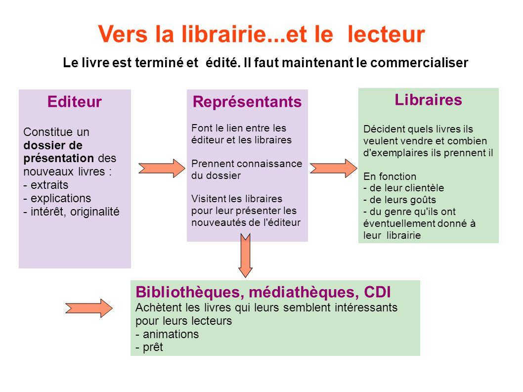 Vers la librairie...et le lecteur Editeur Constitue un dossier de présentation des nouveaux livres : - extraits - explications - intérêt, originalité