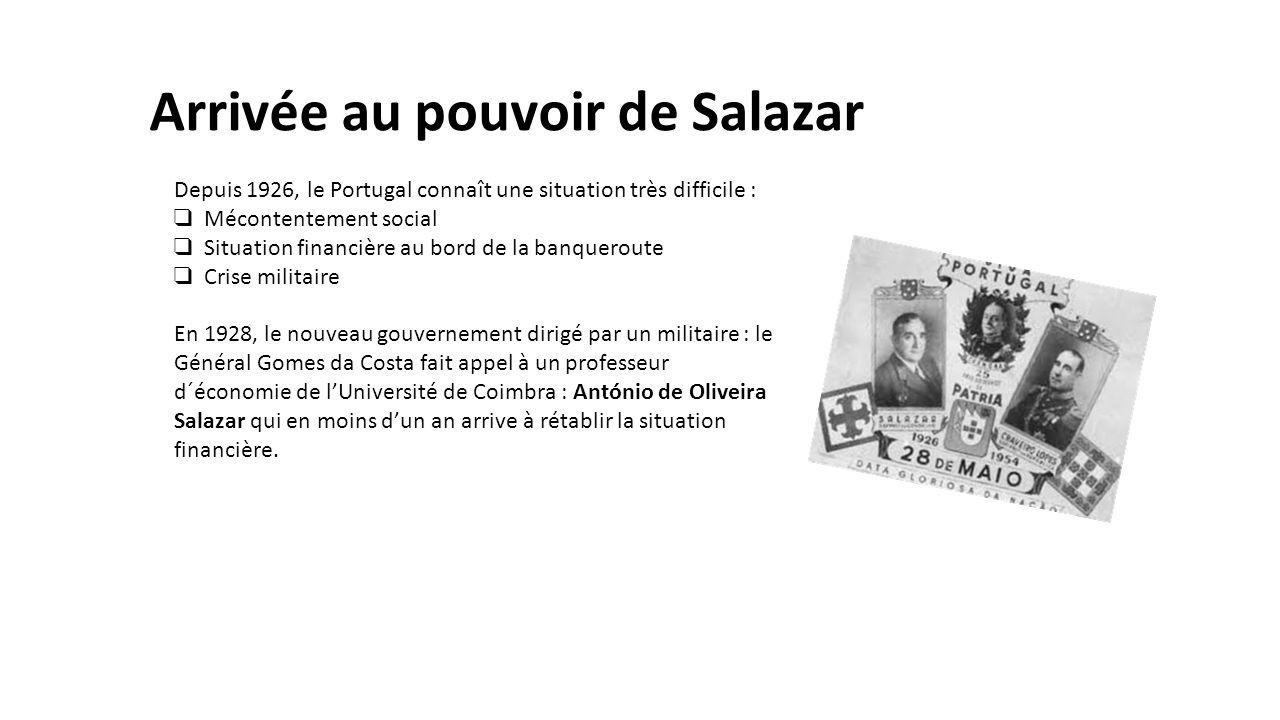 Arrivée au pouvoir de Salazar Depuis 1926, le Portugal connaît une situation très difficile : ❑ Mécontentement social ❑ Situation financière au bord d