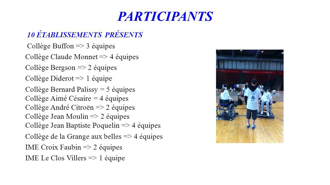PARTICIPANTS 10 ÉTABLISSEMENTS PRÉSENTS Collège Buffon => 3 équipes Collège Claude Monnet => 4 équipes Collège Bergson => 2 équipes Collège Diderot =>