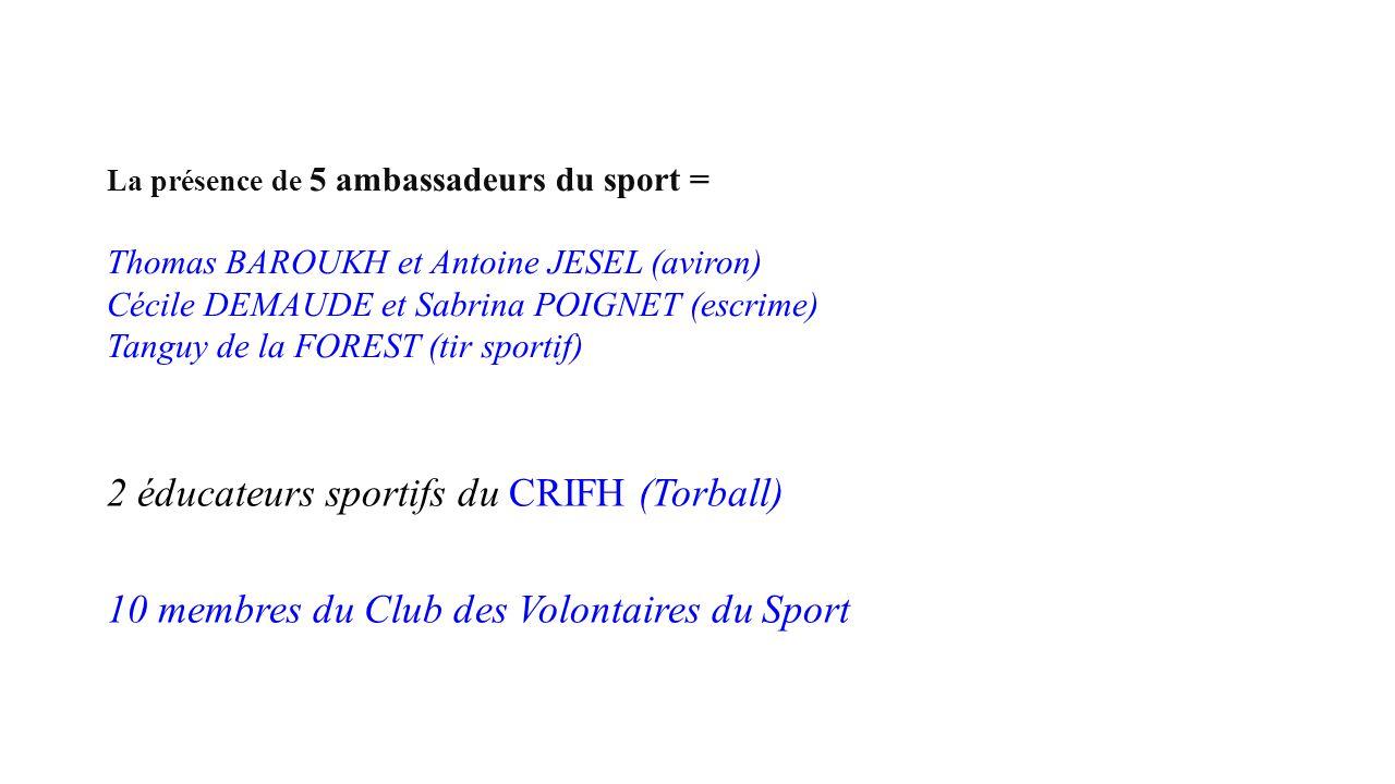 La présence de 5 ambassadeurs du sport = Thomas BAROUKH et Antoine JESEL (aviron) Cécile DEMAUDE et Sabrina POIGNET (escrime) Tanguy de la FOREST (tir sportif) 2 éducateurs sportifs du CRIFH (Torball) 10 membres du Club des Volontaires du Sport