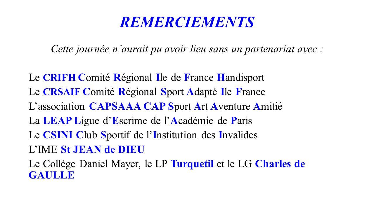 REMERCIEMENTS Cette journée n'aurait pu avoir lieu sans un partenariat avec : Le CRIFH Comité Régional Ile de France Handisport Le CRSAIF Comité Régio