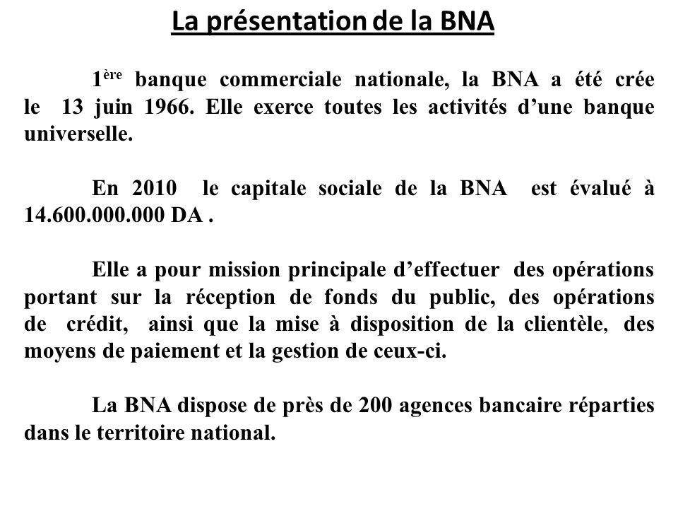 La présentation de la BNA 1 ère banque commerciale nationale, la BNA a été crée le 13 juin 1966.