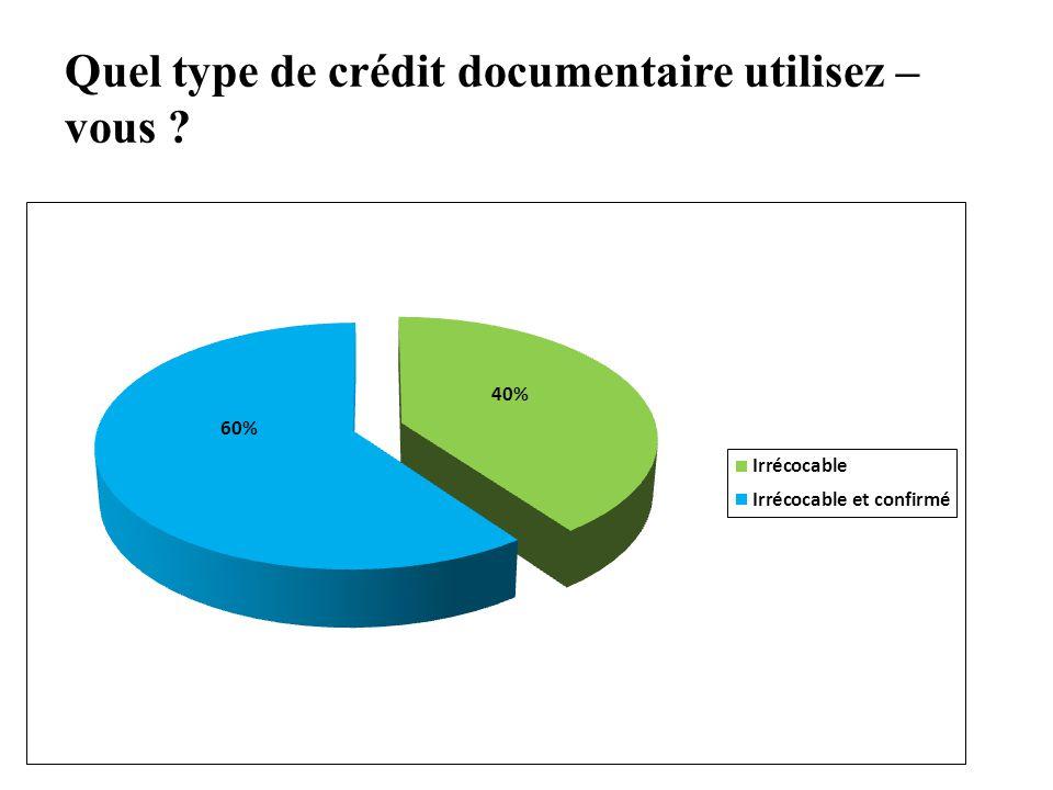 Quel type de crédit documentaire utilisez – vous ?