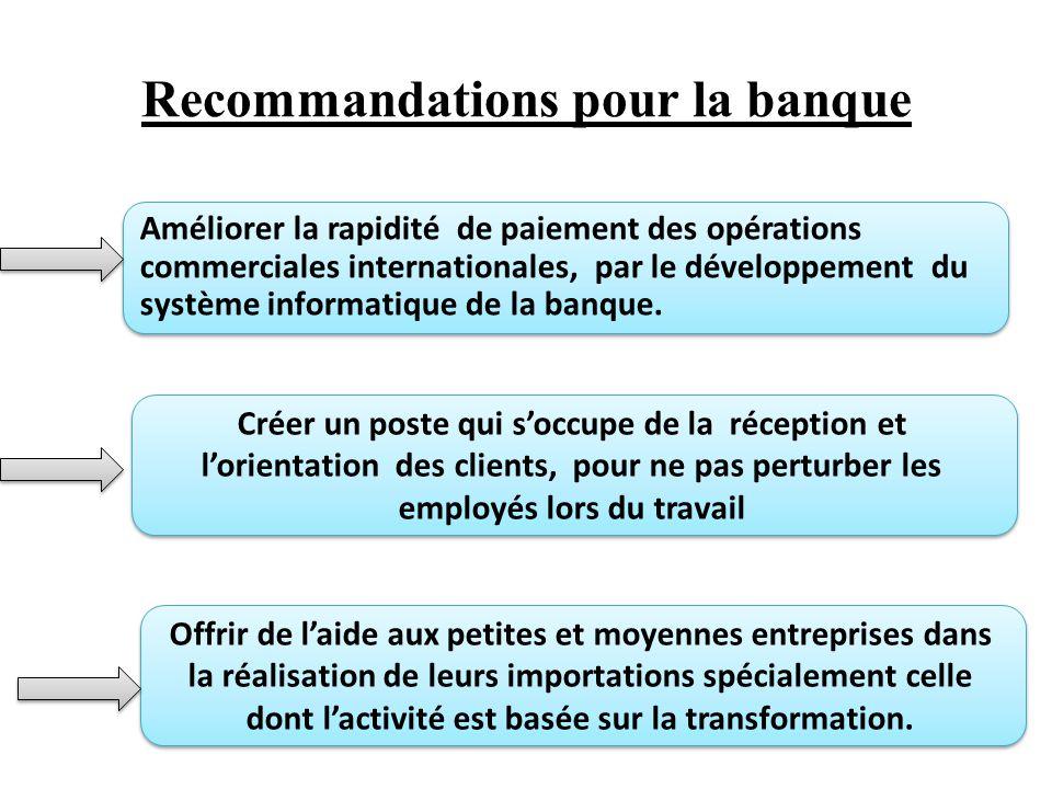 Recommandations pour la banque Améliorer la rapidité de paiement des opérations commerciales internationales, par le développement du système informatique de la banque.