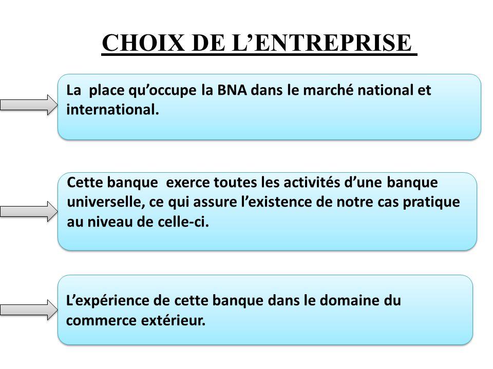 CHOIX DE L'ENTREPRISE La place qu'occupe la BNA dans le marché national et international.