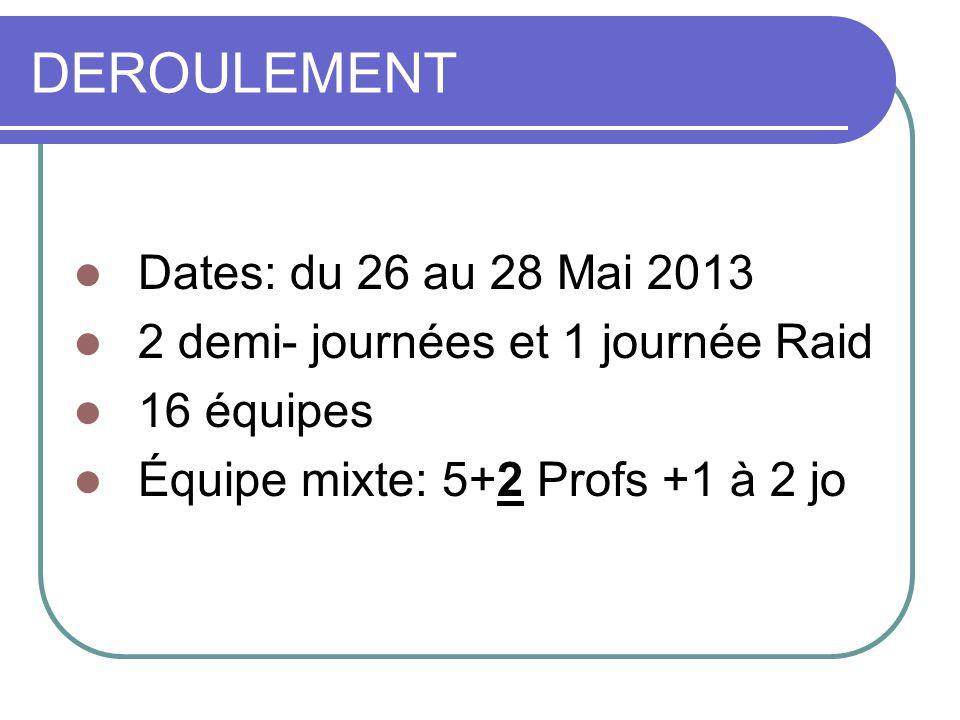 DEROULEMENT Dates: du 26 au 28 Mai 2013 2 demi- journées et 1 journée Raid 16 équipes Équipe mixte: 5+2 Profs +1 à 2 jo