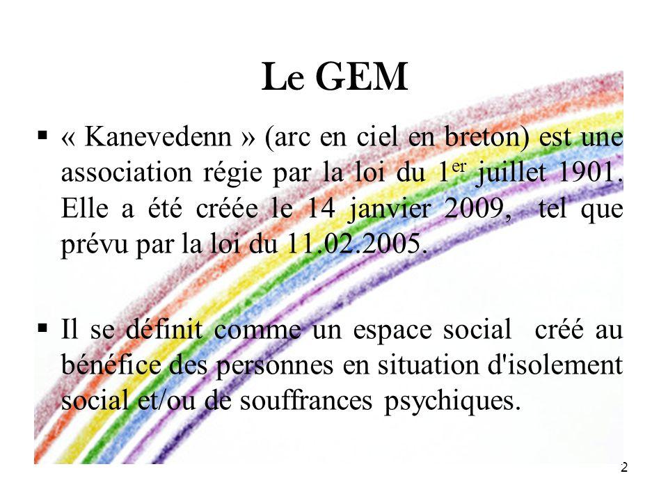 13 Calendrier du projet Date de démarrageDuréeActions de janvier 2013 à juin 2013 présentation du projet aux adhérents du GEM et de la maison relais, et au conseil d administration du GEM.