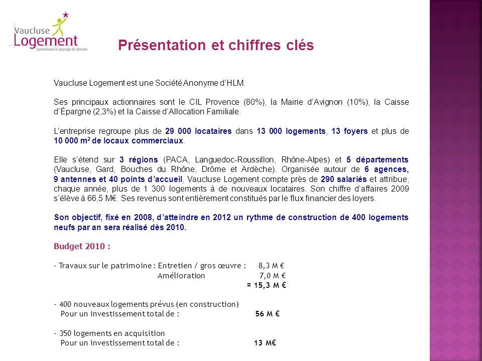 Présentation et chiffres clés Vaucluse Logement est une Société Anonyme d'HLM. Ses principaux actionnaires sont le CIL Provence (80%), la Mairie d'Avi