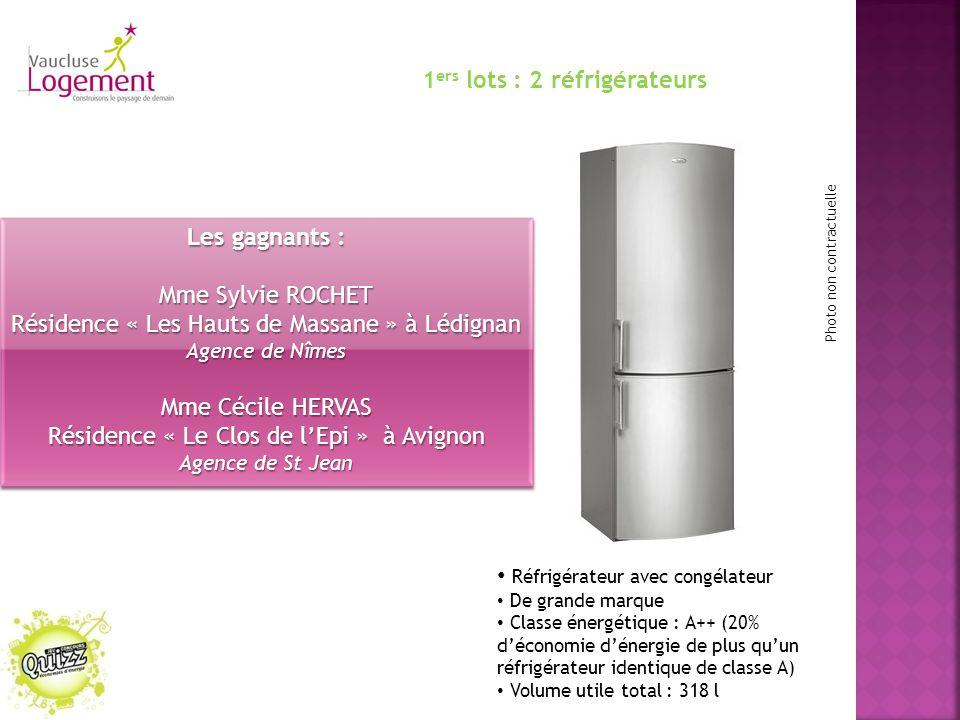 Les gagnants : Mme Sylvie ROCHET Résidence « Les Hauts de Massane » à Lédignan Agence de Nîmes Mme Cécile HERVAS Résidence « Le Clos de l'Epi » à Avig