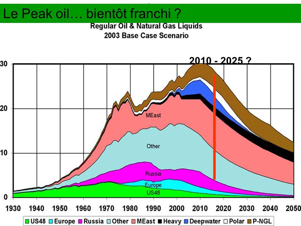 Gilbert ISOARD - 060-7676-309 - gilbert. isoard @ numericable. fr www.cheeddmed.org Le Peak oil… bientôt franchi ? 2010 - 2025 ?