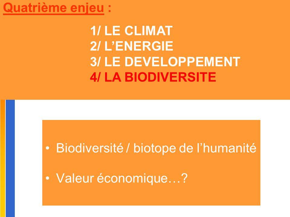 Gilbert ISOARD - 060-7676-309 - gilbert. isoard @ numericable. fr www.cheeddmed.org Biodiversité / biotope de l'humanité Valeur économique…? Quatrième